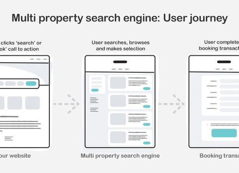 multi-property-search-engine