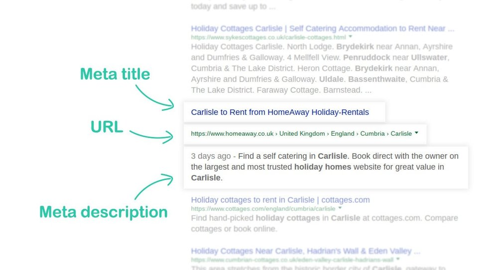 SEO Meta tag and description - An image showing how the metatag and metadescription are shown in the Search Engines.
